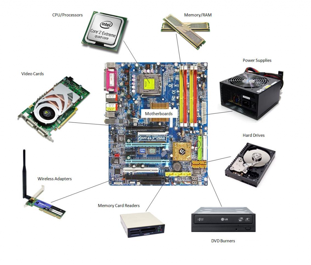 Find model further Parts besides Hardueren Pgrejd in addition Hp Laptop Repairs as well 14 Friendly Url Autogeneration Failed. on laptop motherboard labeled