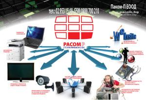 Абонаментно обслужване и други услуги от Паком
